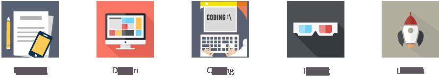 web-design-okc